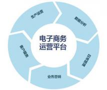 优秀河北亚博体育app下载苹果版运营每天都做些什么?