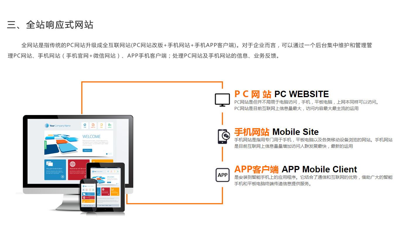 软件开发-响应式网站